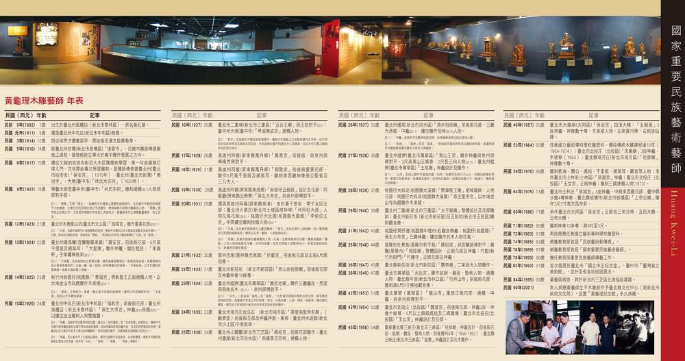 黃龜理紀念館-年表2