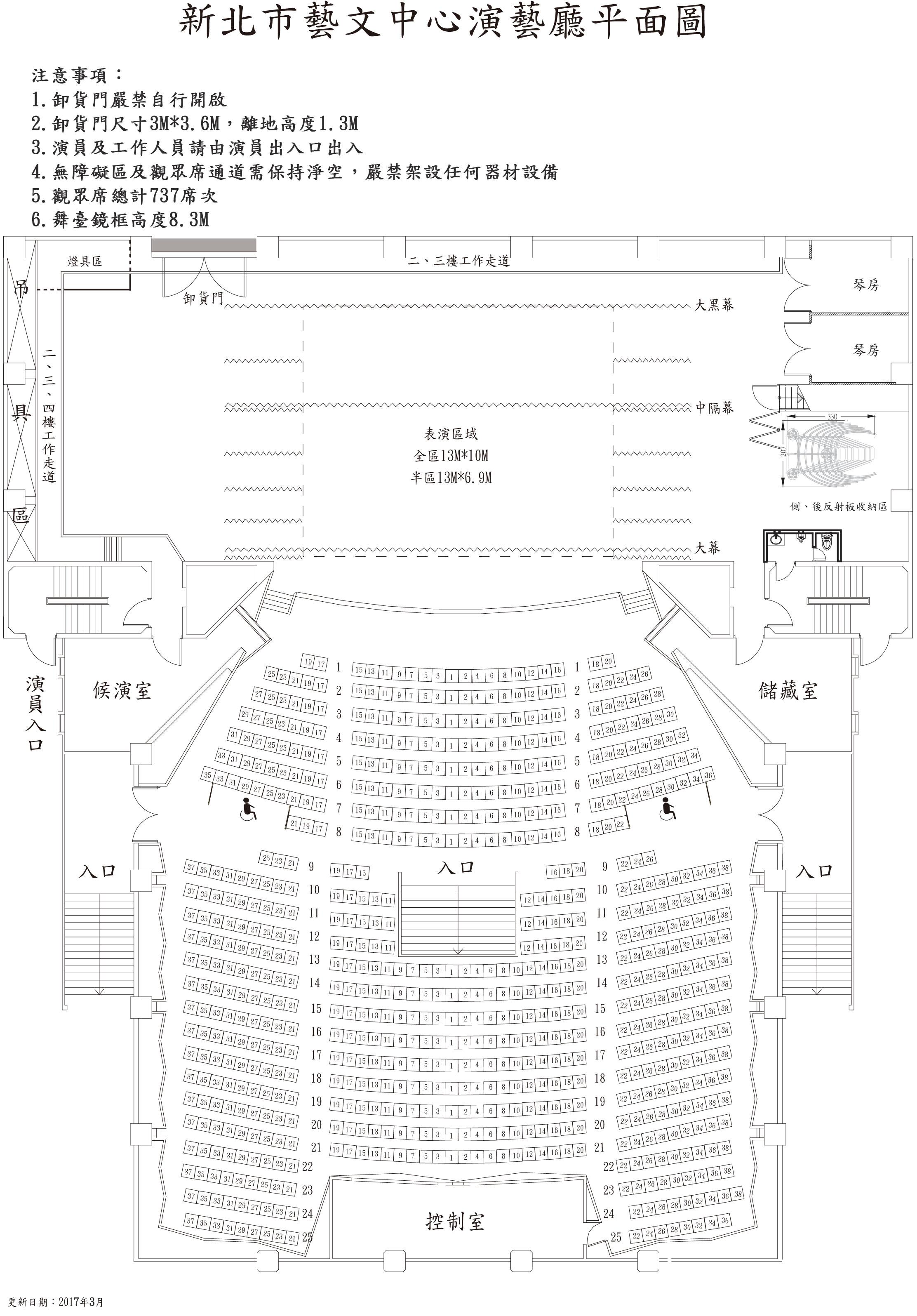 新北市藝文中心演藝廳平面圖