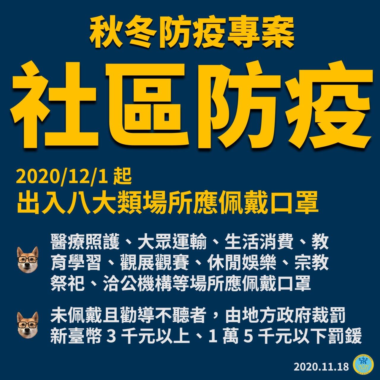 12/1起將實施「秋冬防疫專案」